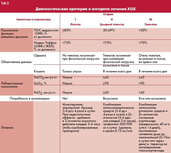схема лечения от паразитов препараты